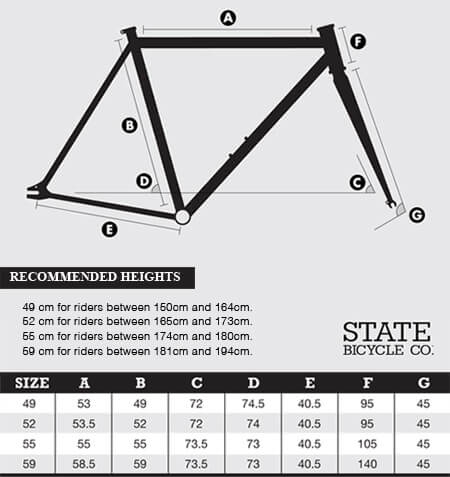 sizes-state